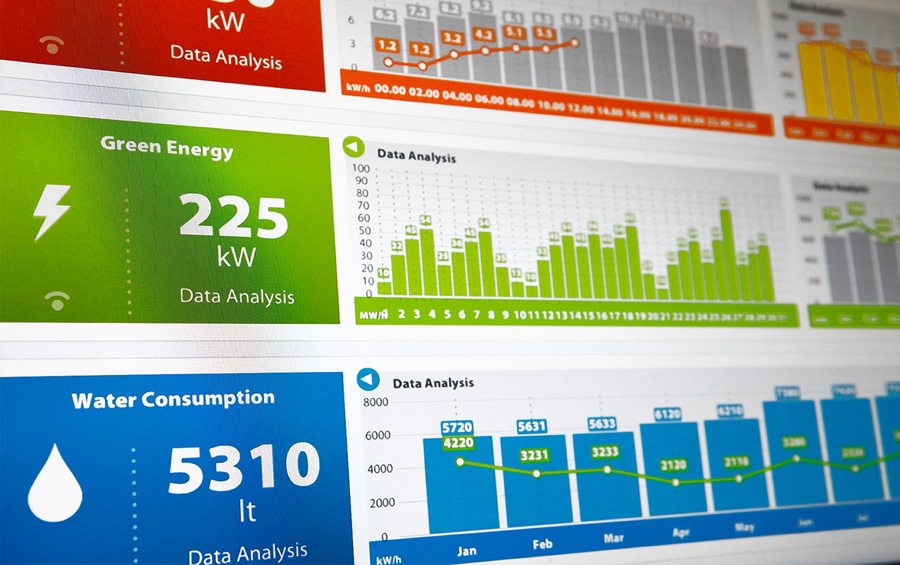 Energy Consumption Analytics
